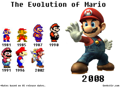 http://cyberbargins.net/the-evolution-of-mario.jpg